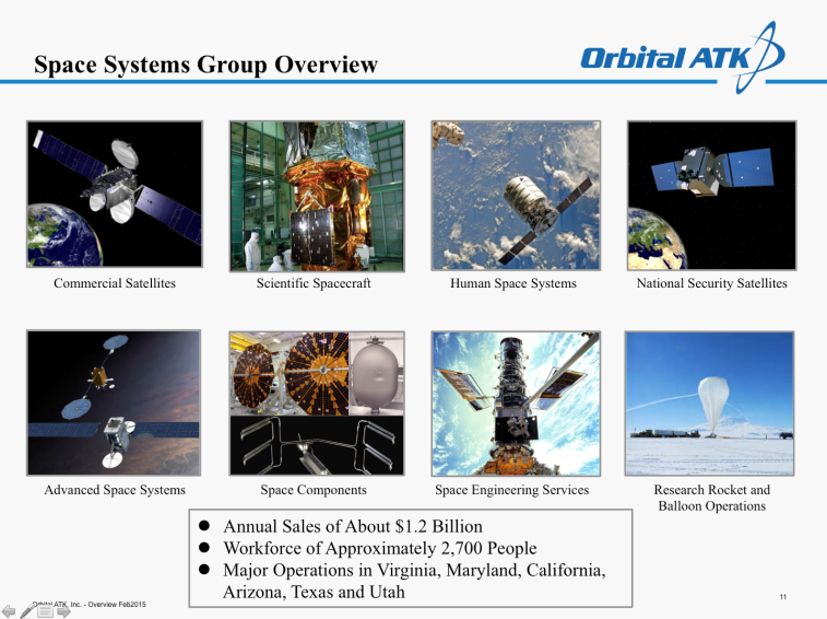 Orbital ATK Space Systems Group Overview
