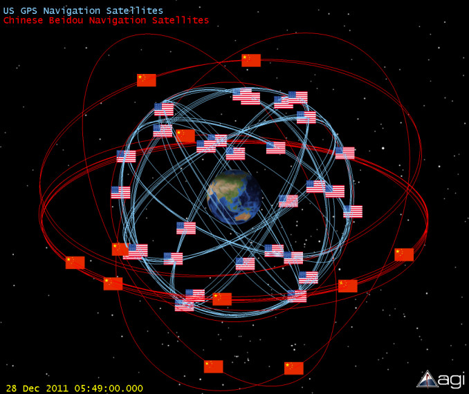 The  U.S. and Chinese satellite navigation constellations as depicted by Analytical Graphics STK Software in 2011.
