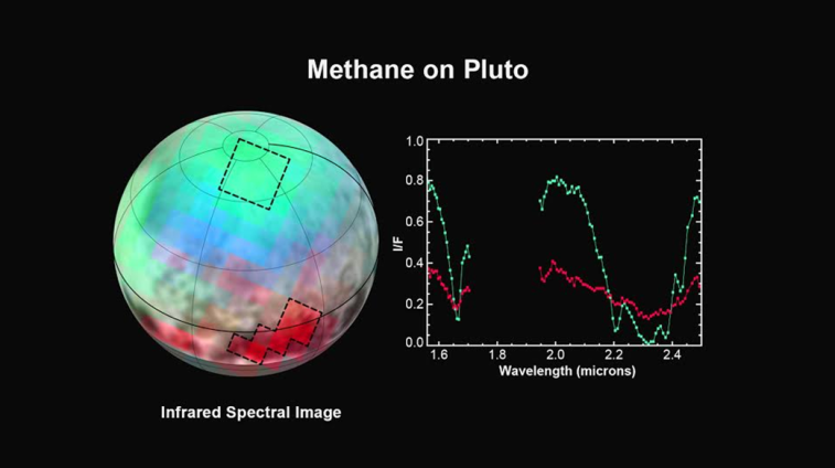 This is the first detailed image of Pluto from the Linear Etalon Imaging Spectral Array, part of the Ralph instrument on New Horizons.  The observations were made at three wavelengths of infrared light, which are invisible to the human eye. In this picture, blue corresponds to light of wavelengths 1.62 to 1.70 micrometers, a channel covering a medium-strong absorption band of methane ice, green (1.97 to 2.05 micrometers) represents a channel where methane ice does not absorb light, and red (2.30 to 2.33 micrometers) is a channel where the light is very heavily absorbed by methane ice.  Credit: NASA-JHUAPL-SwRI