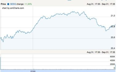 SES share prices Sept. 1. Credit: Euronext