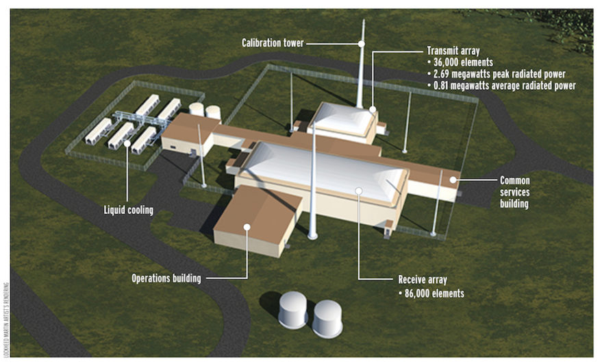 Lockheed Martin artist's concept of the full-sized Space Fence sensor site.