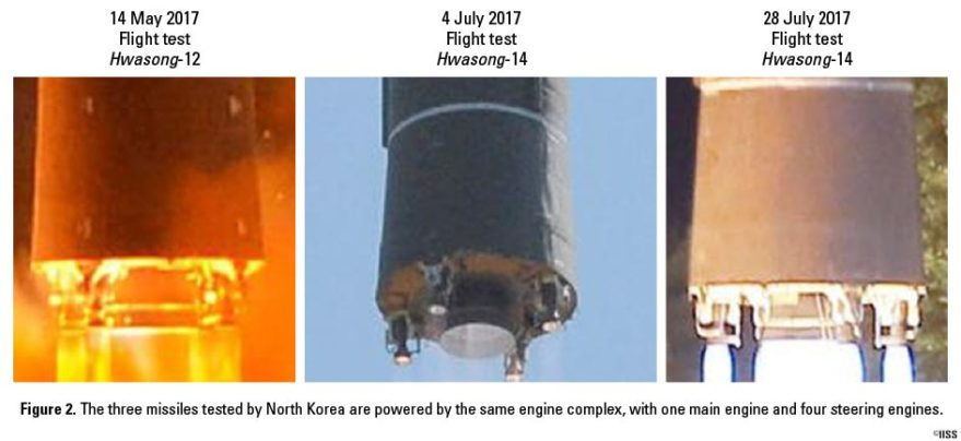 """A graphic included in IISS's Aug. 14 report, """"The secret to North Korea's ICBM success."""" shows that all three missiles North Korea recently tested were """"powered by the same engine complex, with one main engine and four steering engines."""" Credit: IISS"""
