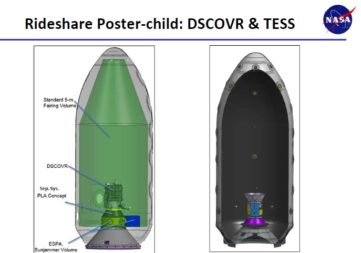 In a presentation earlier this year, NASA's Bob Caffrey and Joe Burt labeled the Falcon 9 launches of NOAA's DSCOVR satellite and NASA's TESS telescope as poster children for missed rideshare opportunities. Both rockets, their fairings shown here, launched with enough surplus mass and volume to carry an ESPA ring loaded with secondary payloads.