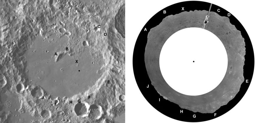 The Von Kármán crater (left) and azimuth panorama, indicating matching rim and horizon features. Credit: Phil Stooke